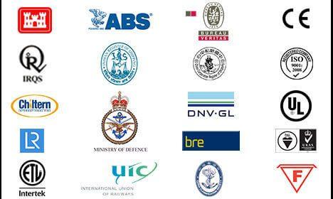 International Standards - TENMAT
