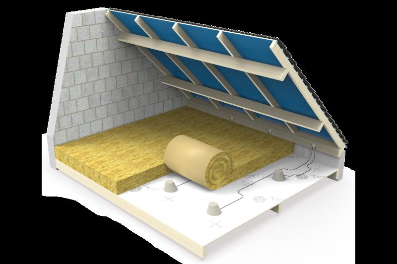 loft-covers-in-situ-rolled-800