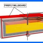 TENMAT FIREFLY Insulation for Continuous Casting